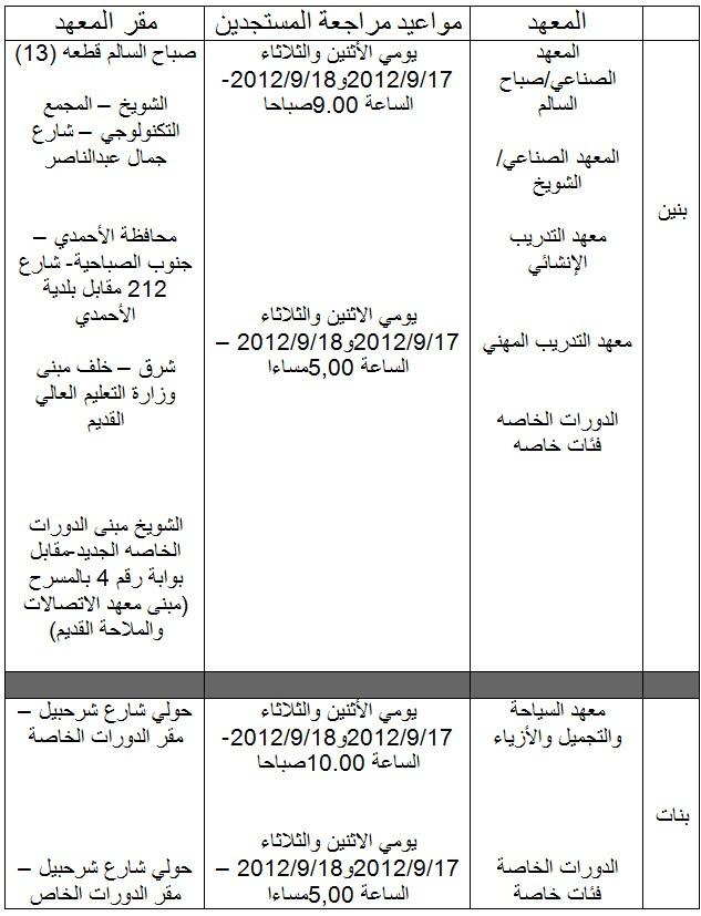 الكويت أسماء 1171 متدرباً ومتدربة jadeal---01.jpg